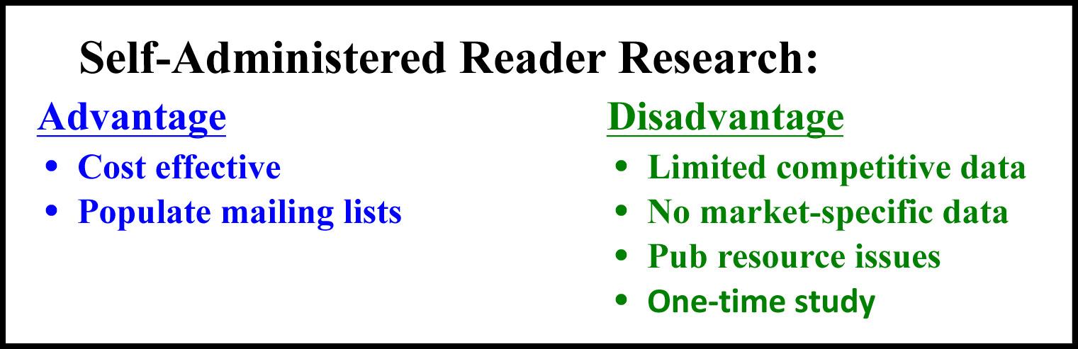ReaderSurveys.xlsx